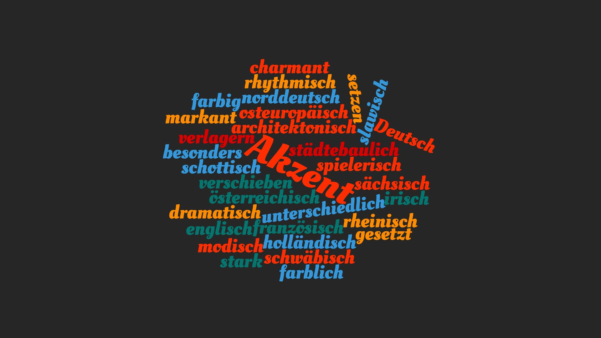 Illustration: wordcloud